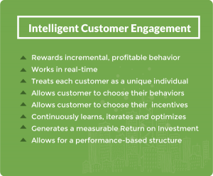 Graphic explaining intelligent customer engagement. Intelligent Customer Engagement rewards incremental, profitable behavior, works in real-time, treats each customer as a unique individual, allows customers to choose their behaviors, allows customers to choose their incentives, continuously learns, iterates and optimizes, generates a measurable return on investment, and allows for a performance-based structure.