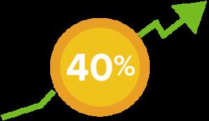 icon 40 percent