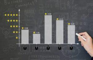 Customer Loyalty Fuels Retail Success